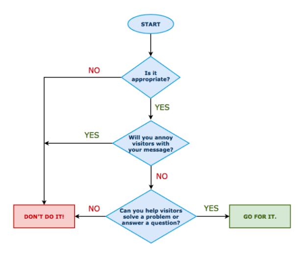 Hotjar's golden rules for using overlays