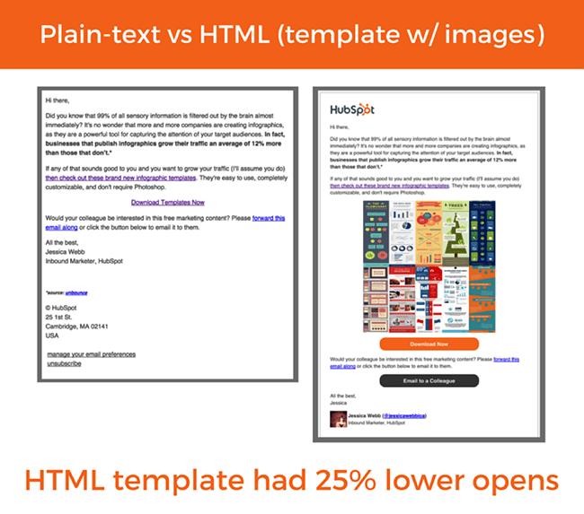 plain-text-html copy