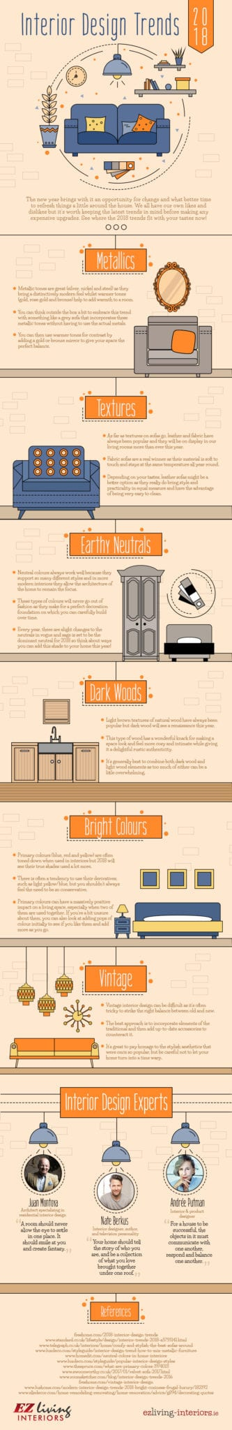 interior design trends 2018 infographic - Interior Design Trends for 2018