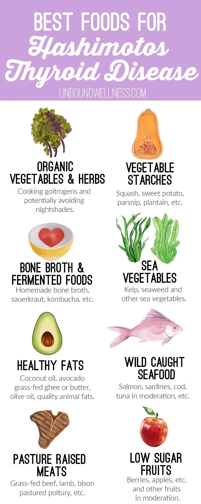 Best Foods For Healing Hashimoto's Thyroid Disease