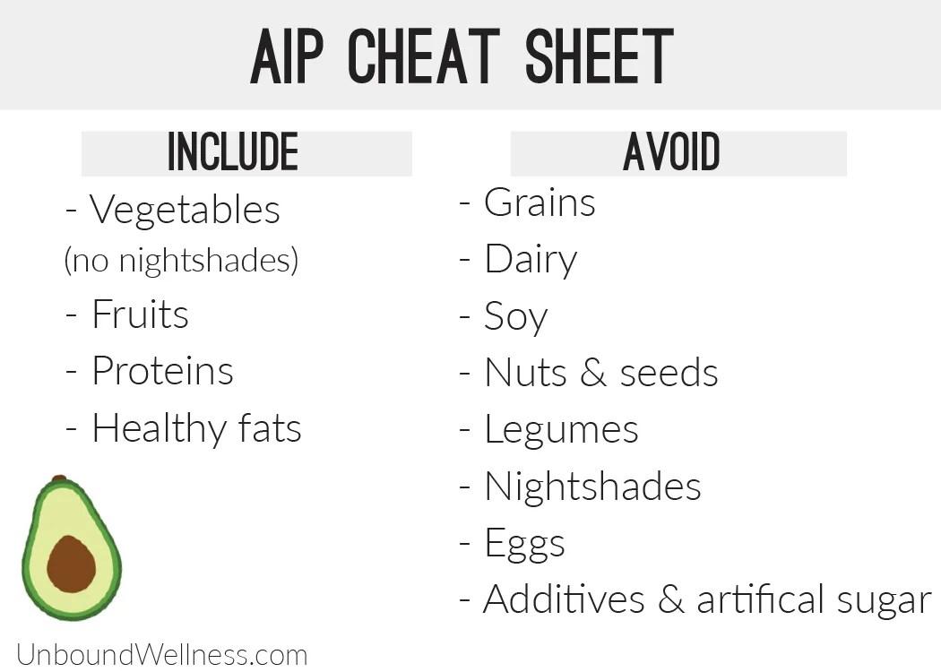 aip diet food list