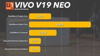vivoV19NeoBenchmarks.004