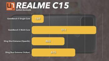 Realme C15 Benchmarks.002