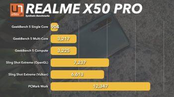 RealmeX50ProBenchmarks.002