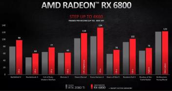 RX 6800 1