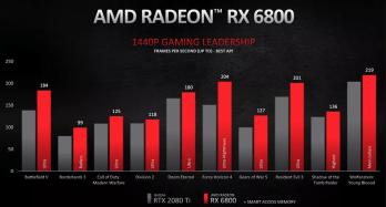 RX 6800 2