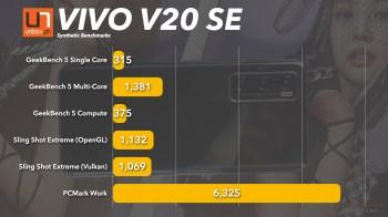 vivo V20 SE Benchmarks.001