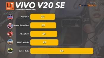 vivo V20 SE Benchmarks.003