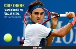 Federar-Tennis-UnBumf