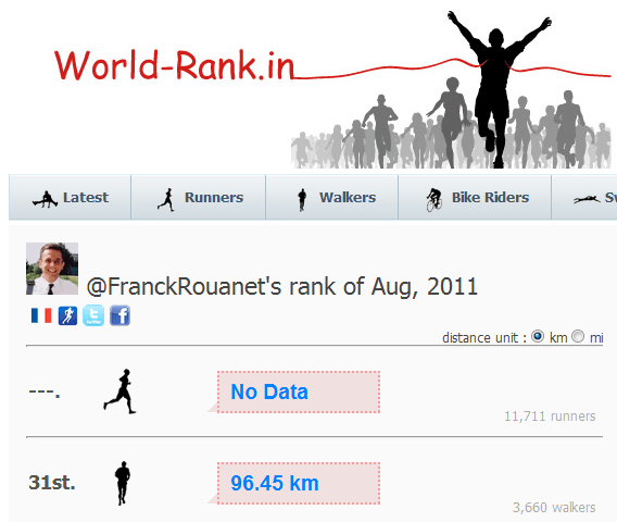 World-Rank.in