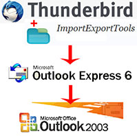 Thunderbird_OutlookExpress_Outlook
