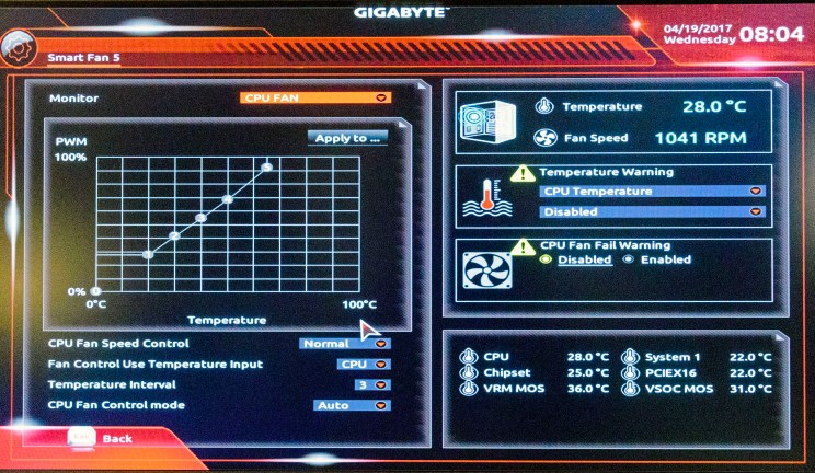 Idle Temperature for the Ryzen 5 Gaming PC