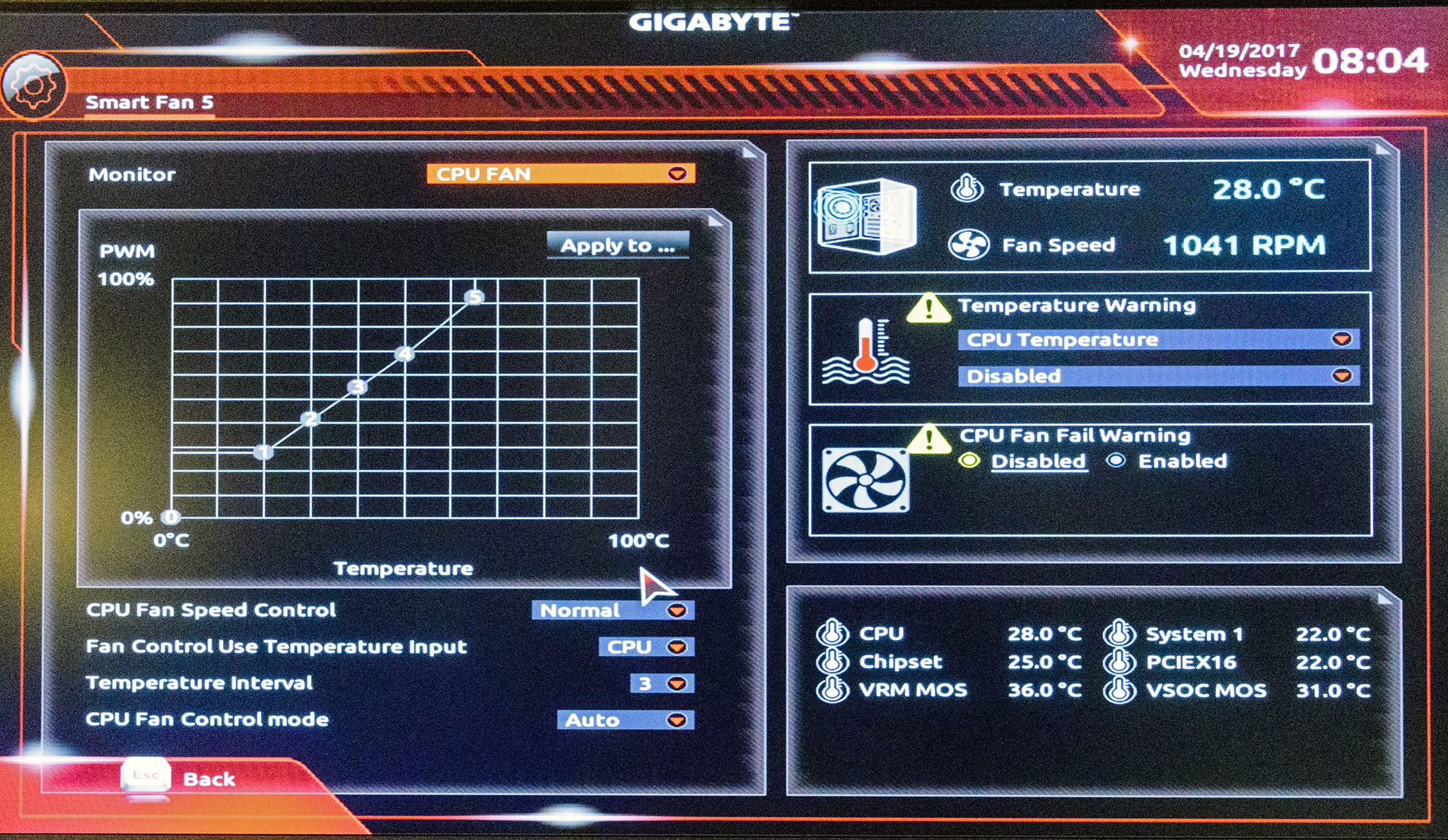 Build a Ryzen 5 Gaming PC Costing Just $1200 -