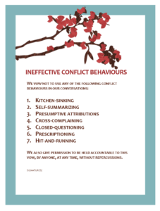 Ineffective Conflict Behaviours - Family Contract - Image