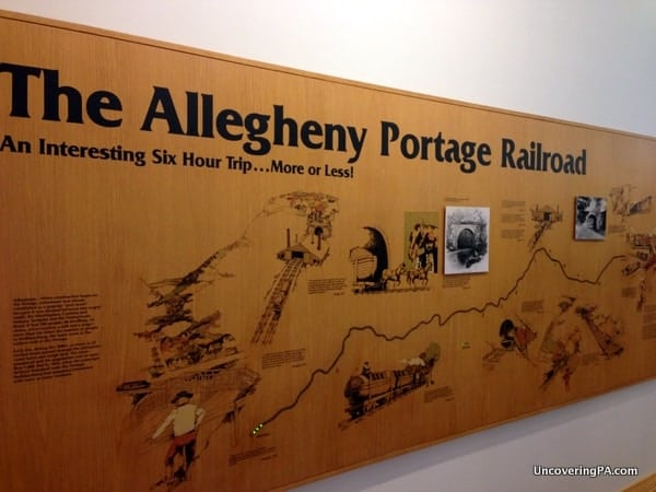 The Allegheny Portage Railroad National Historic Site