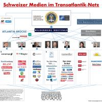 schweizertransatlantik-netz