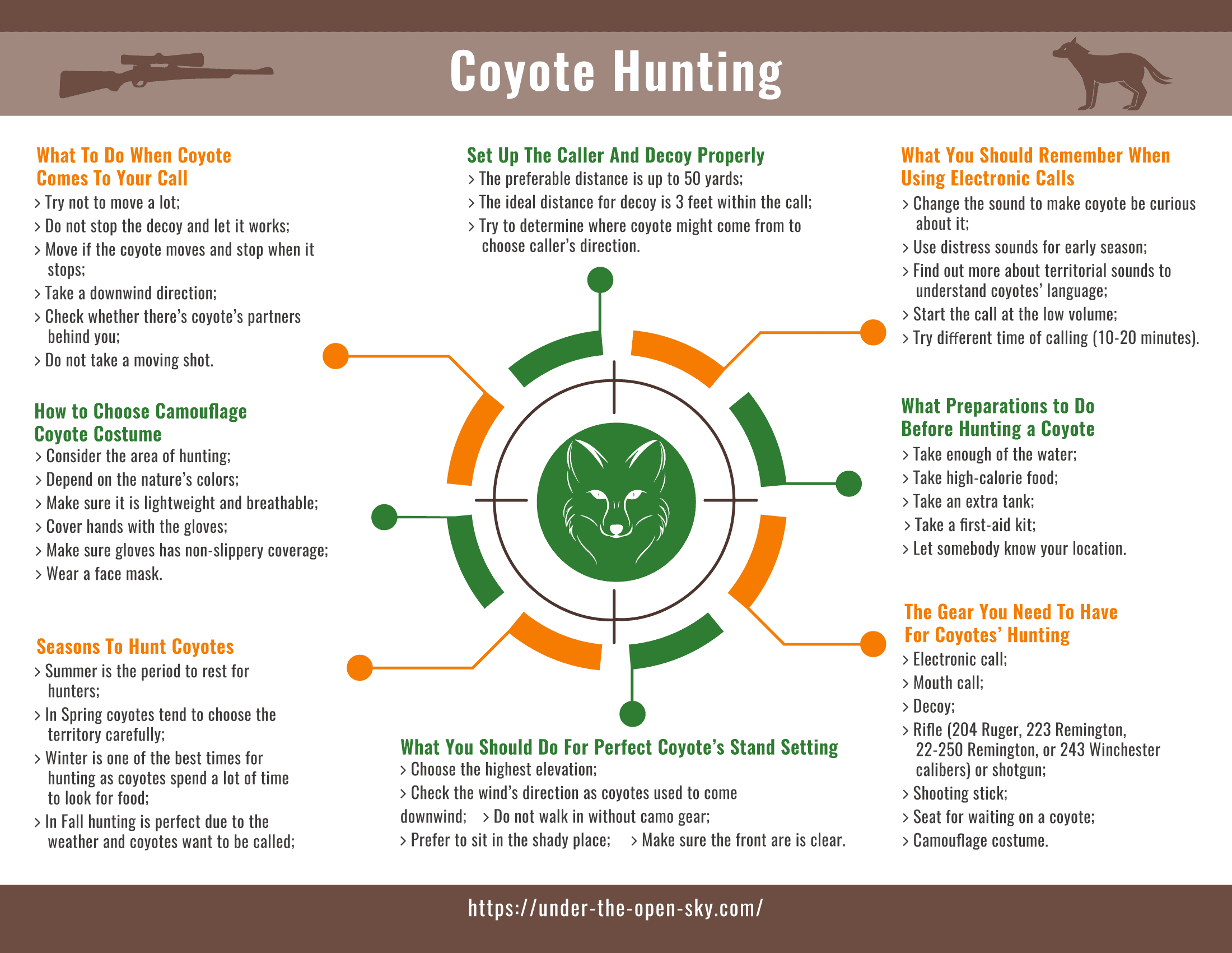 What you need to know about coyote hunting