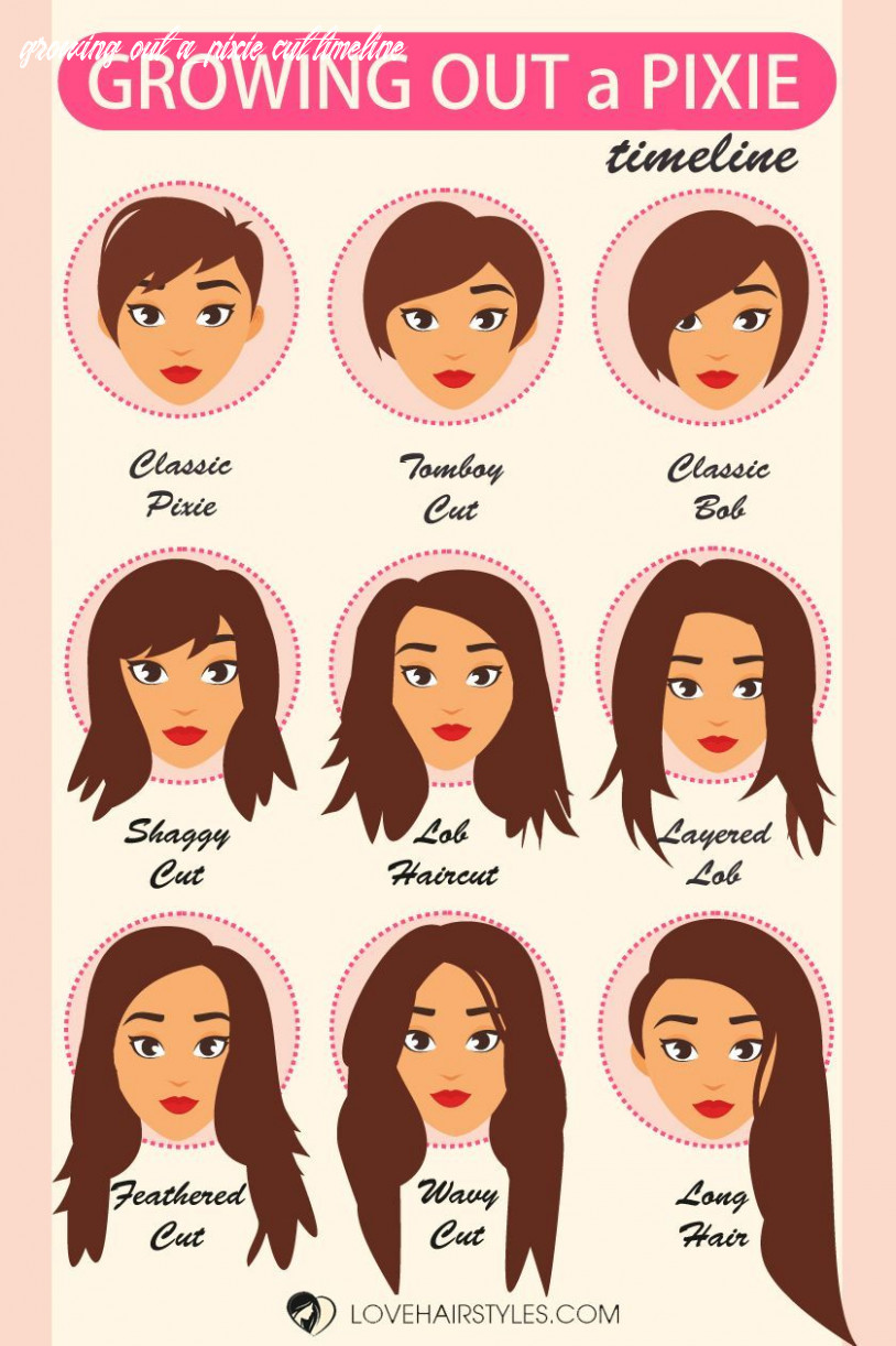 Growing Out A Pixie: Your Guide To Making It Easy | Growing out ...