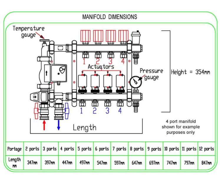 Wiring Diagram Wet Underfloor Heating : Wet underfloor heating wiring diagrams diagram