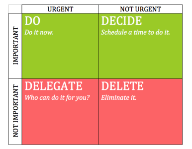 How do you set priorities for your college classes, studying, and social life? Click here to see an easy way to set priorities so you can get things done!
