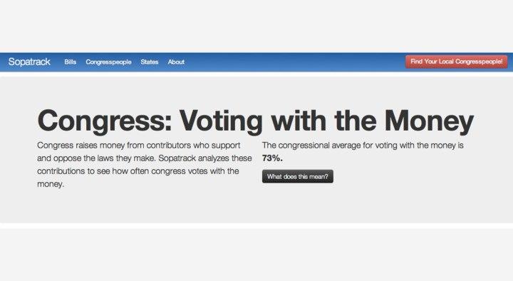 congress-voting