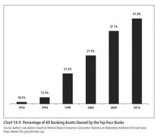 percentage_of_all_banking_assets