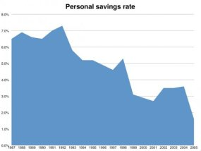 savings-rate