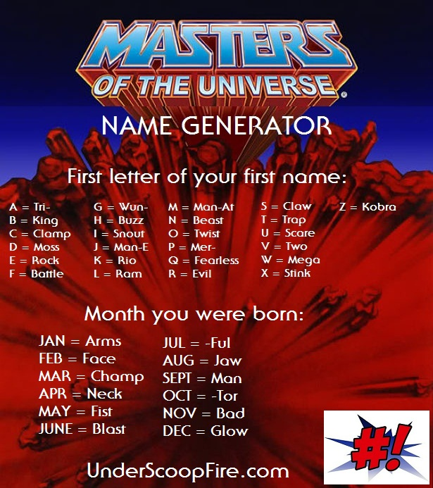 What's Your Masters of the Universe Name?