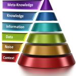 Knowledge Hierarchy