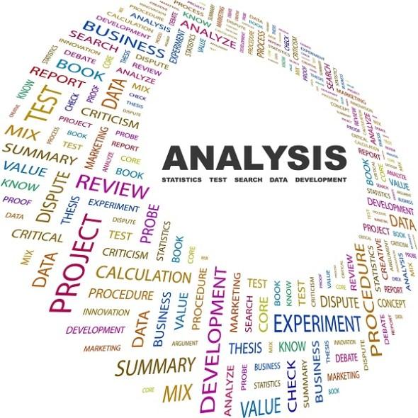 analysis words