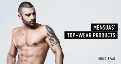 Mensuas' Top-wear Products
