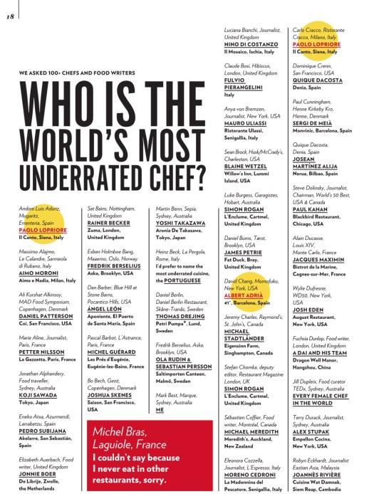 Underappreciated Chef 1.Fool