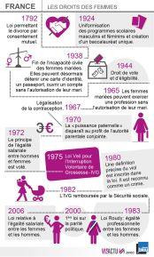 Droit des femmes3