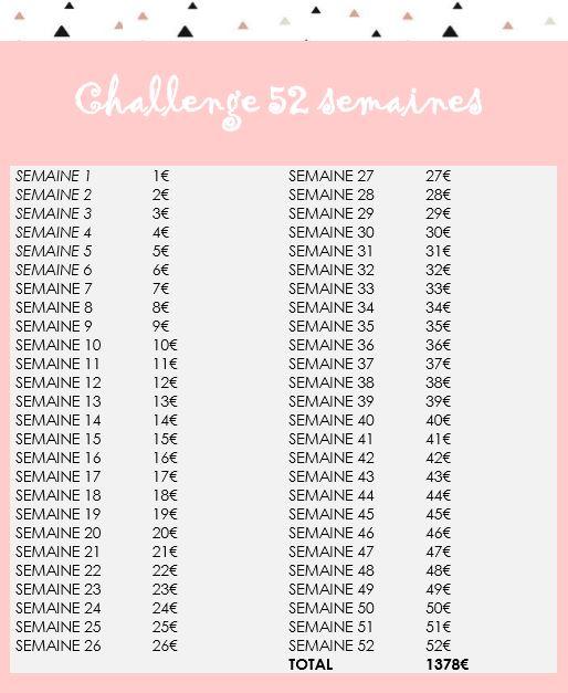challenge-52-semaines-economiser-argent