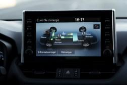 Photo écran tactile Suzuki Across 2021