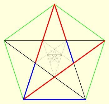 Pentagram in pentagram in pentagram