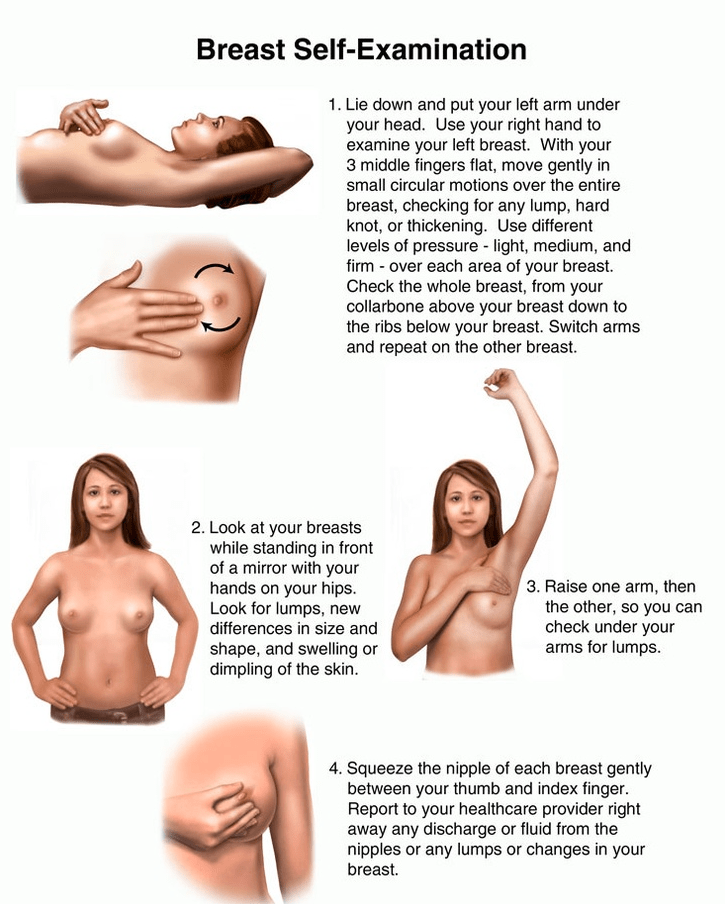 Breast cancer self examination