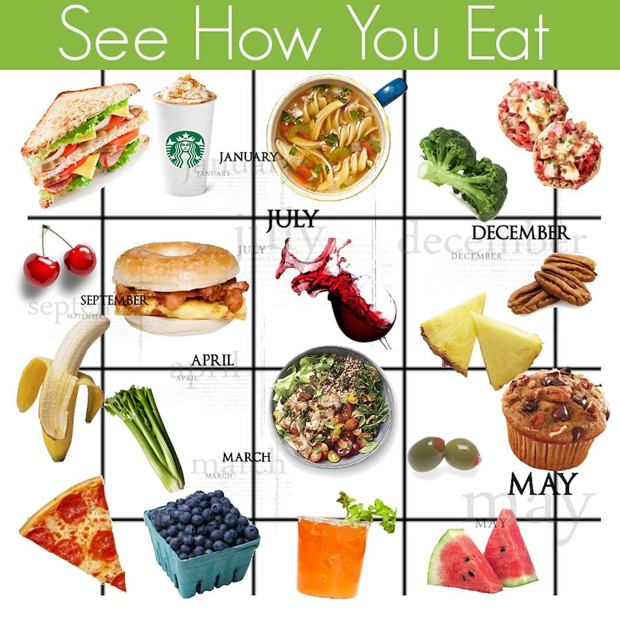 Food Diary App