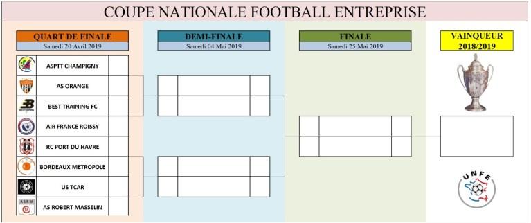 Coupe nationale (¼ de finale): qu'en pensent-ils?