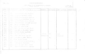 Libro Amarillo p. 252