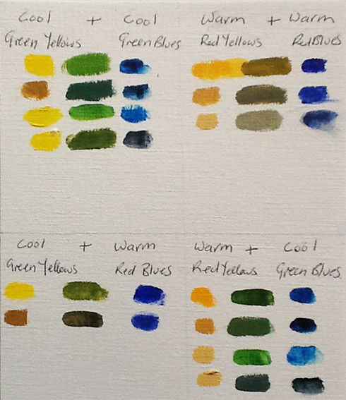 Color Mixing - Greens