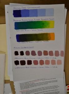 Mixing tints