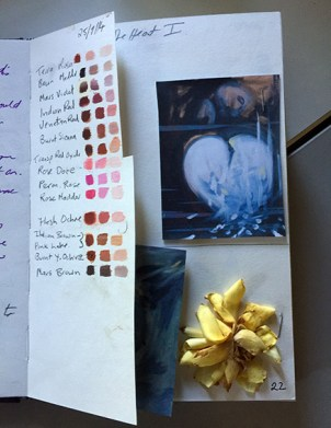 10 things every artist should have,Art Journal Page