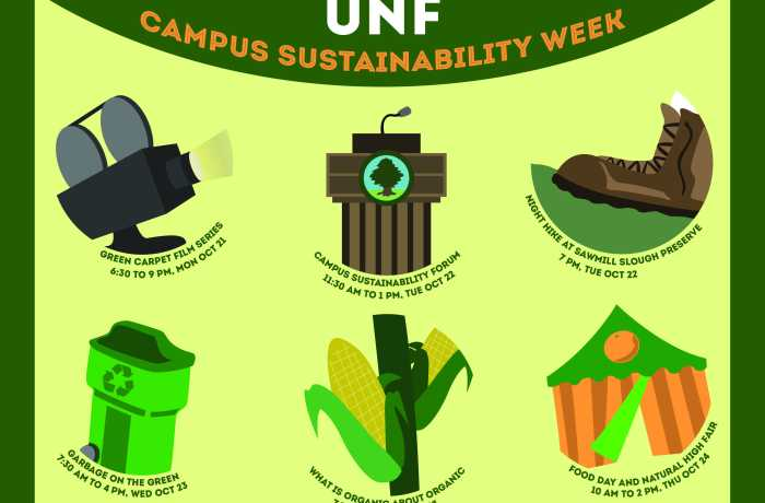 UNF Campus Sustainability Week beings Oct. 21.