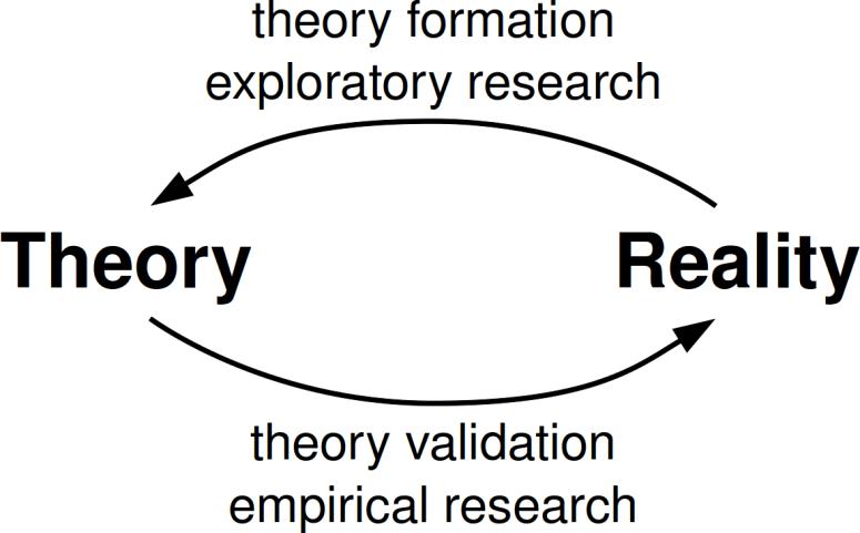 Scientific-theories-in-progress.png