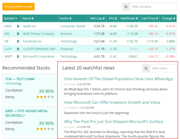 Watchlist News