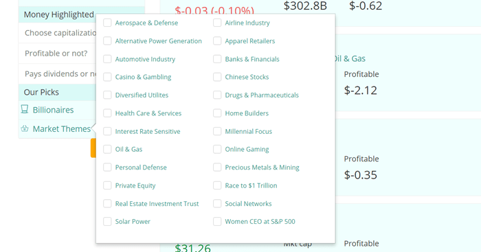 Stock screener Market themes