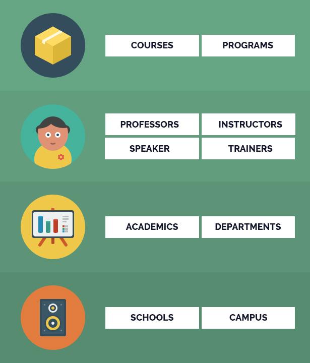 Unidash - WordPress Theme for University and Online Education - 19