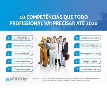 As habilidades que vão ganhar destaque no mercado de trabalho, segundo o Fórum Econômico Mundial