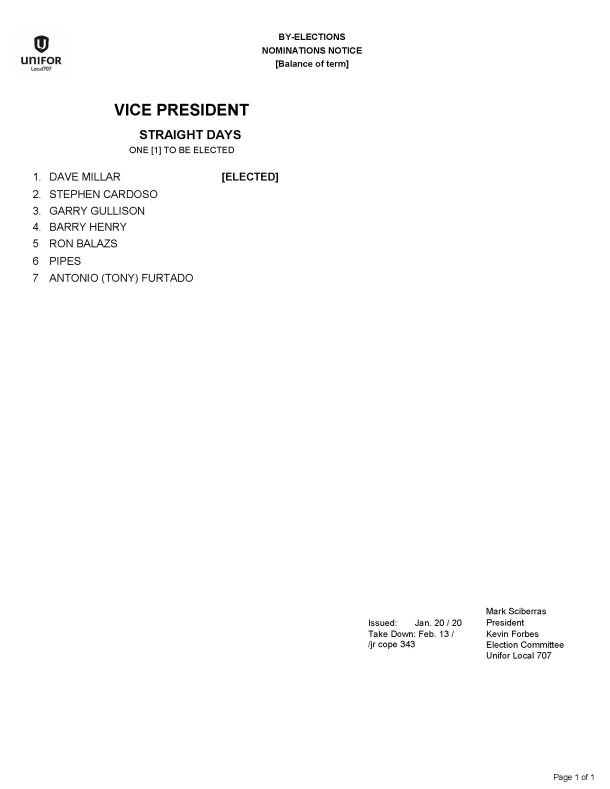 Jan. 19 2020 Results Notice By-Election VP